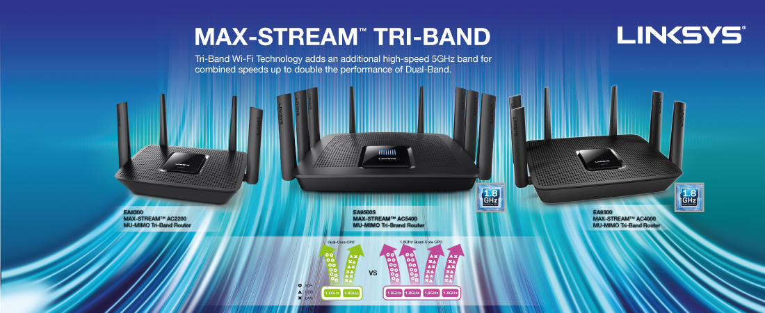 Attractive Linksys Wireless Router Setup Diagram Composition ...