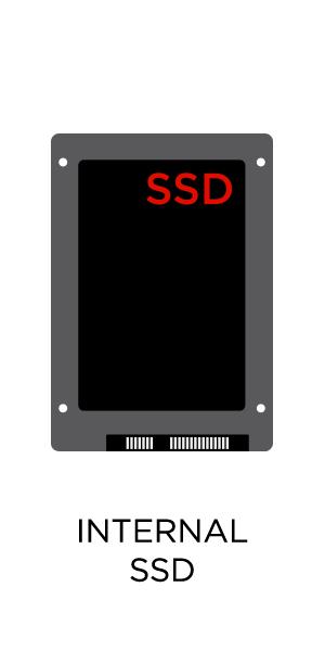 sandisk internal SSD